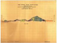 Sand Springs Mining Dist., Nevada ..., Sand Springs Mining Dist., Nevada ...