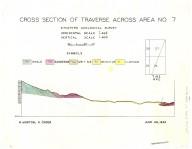 Cross section of area ..., Cross section of area ...