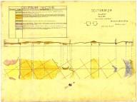 Preliminary traverse no. 27, [San Juan Bautista quadrangle], Preliminary traverse no. 27, [San Juan Bautista quadrangle]