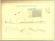Preliminary cross-section no. 27, [San Juan Bautista quadrangle], Preliminary cross-section no. 27, [San Juan Bautista quadrangle]