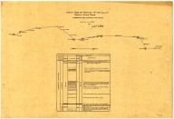 West side of Ventura River Valley, Santa Anna [sic] Road, compass and pacing traverse [Ventura quadrangle], West side of Ventura River Valley, Santa Anna [sic] Road, compass and pacing traverse [Ventura quadrangle]