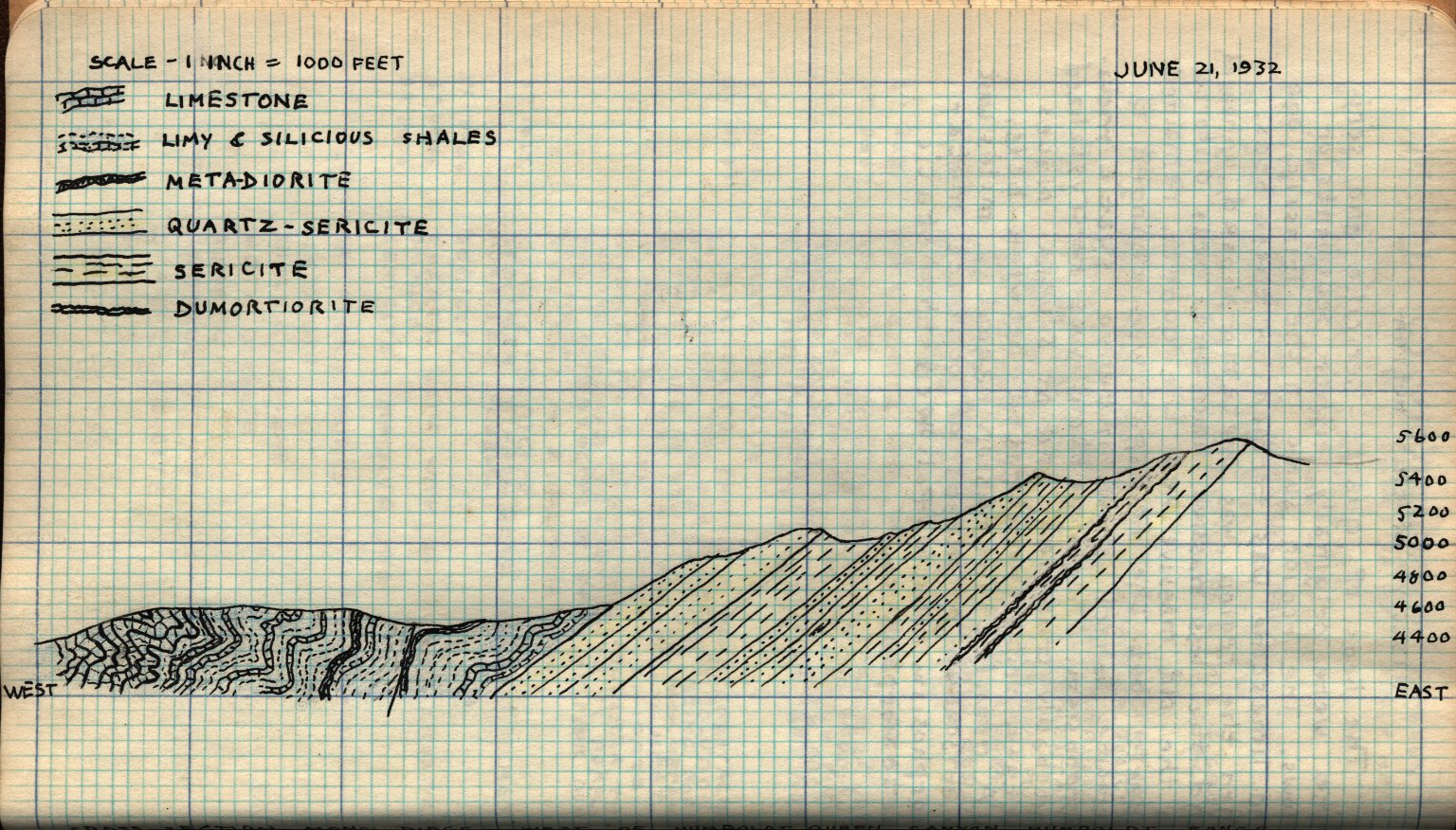 Notes on geology 108 : 1932