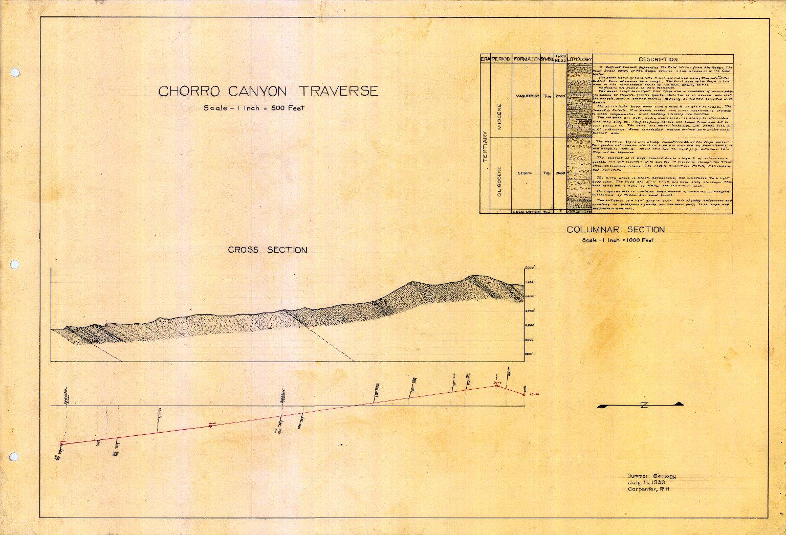 Chorro Canyon traverse [Mt. Pinos quadrangle]