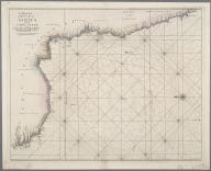 A Chart of the Coast of Africa from Cape Virde to Cape to Cape Bona Esperance., A Chart of the Coast of Africa from Cape Virde to Cape to Cape Bona Esperance.