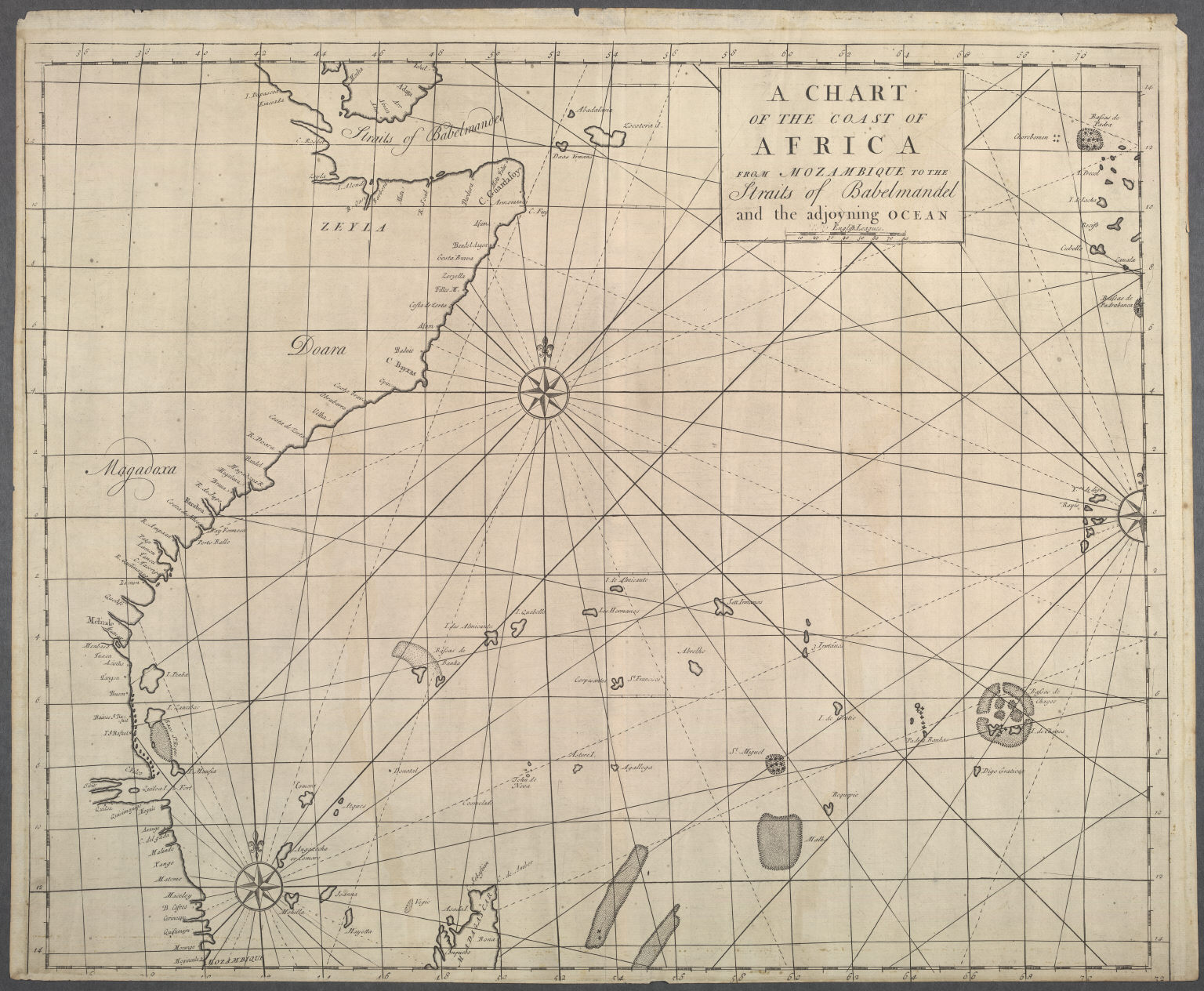 A chart of the coast of Africa from Mozambique to the Straits of Babelmandel and the adjoyning Ocean.
